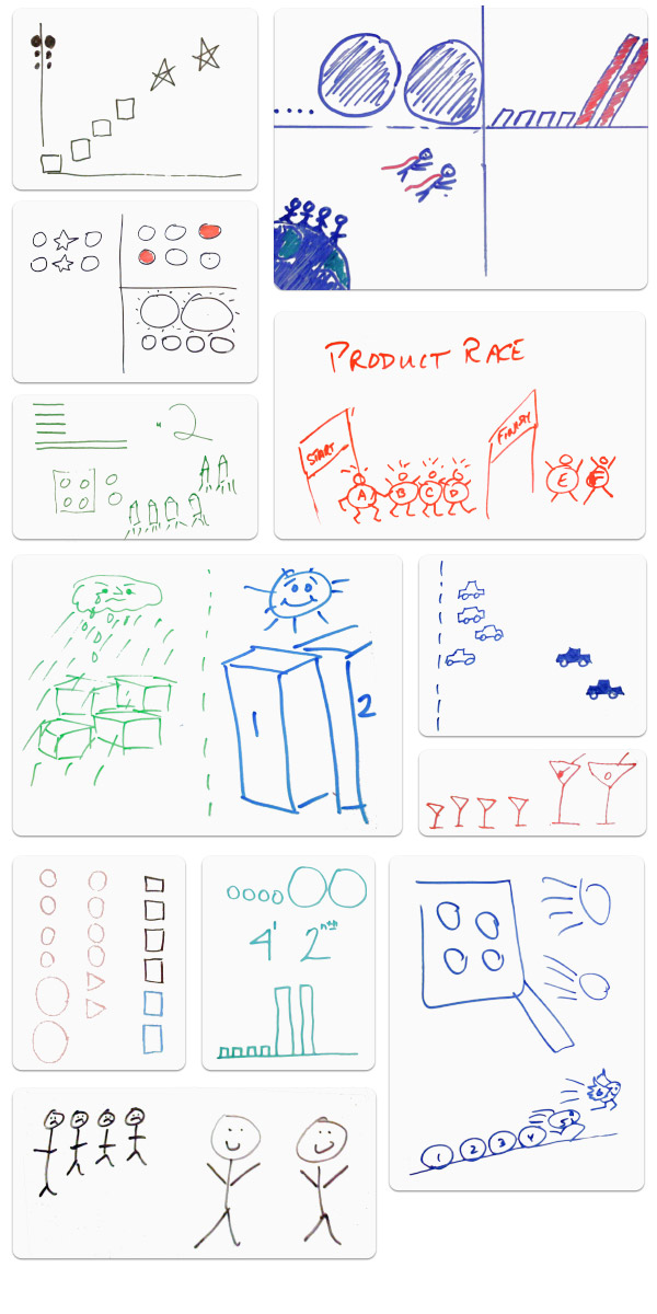 White boards of participants solutions