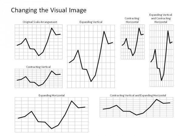 visual image charts_slide1