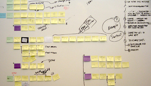 Building a Story with Sticky Notes