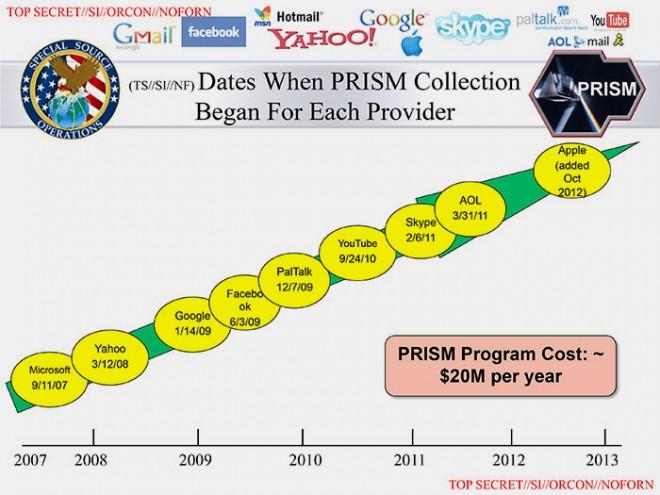prism-slide-5_2-660x495