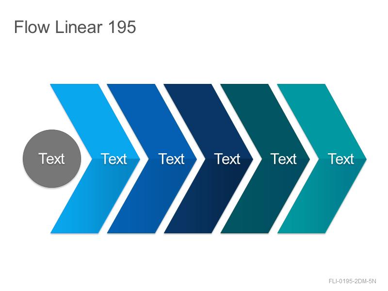 Flow Linear 195