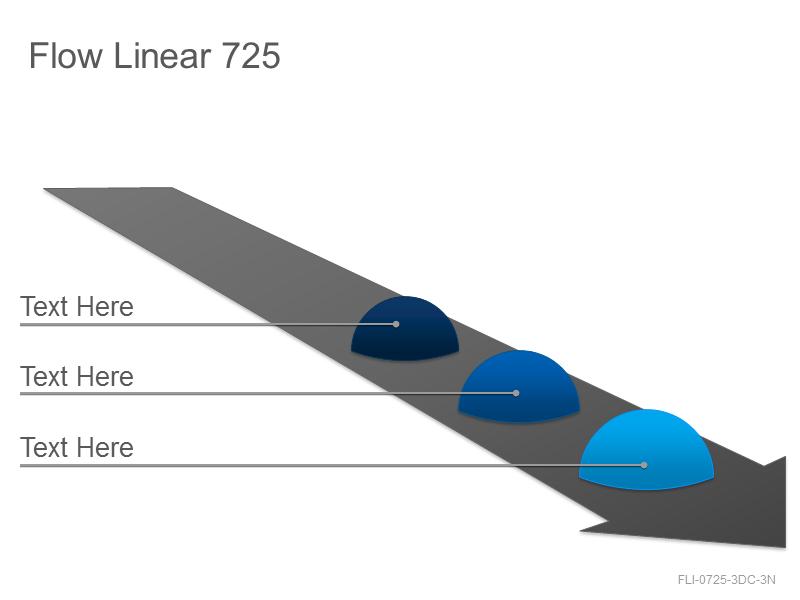 Flow Linear 725