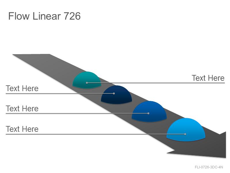 Flow Linear 726