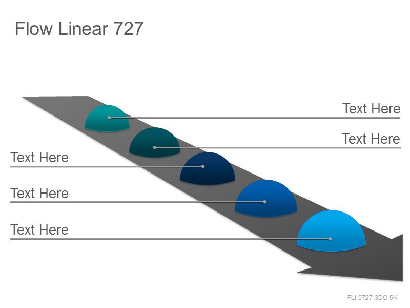Flow Linear 727