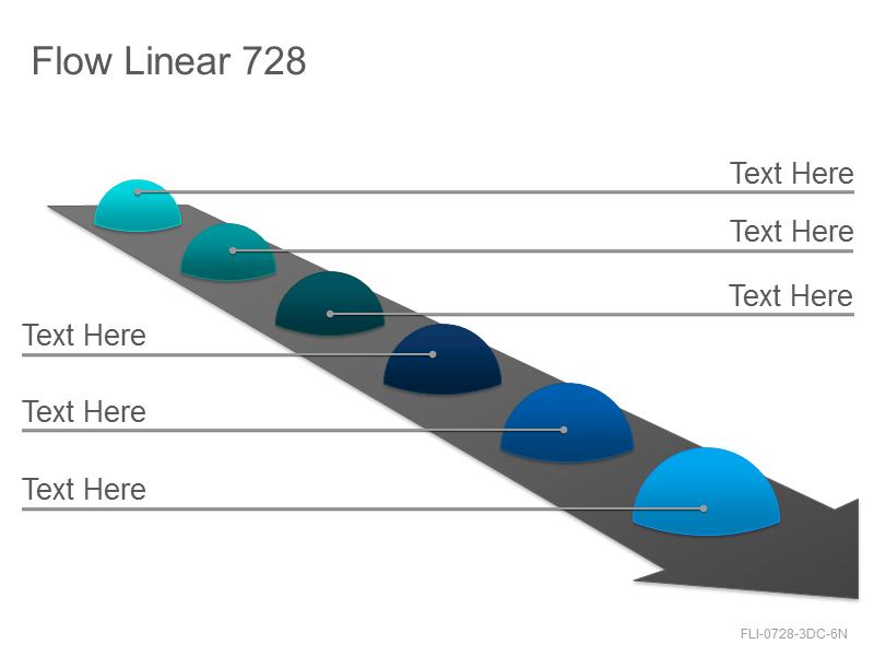 Flow Linear 728