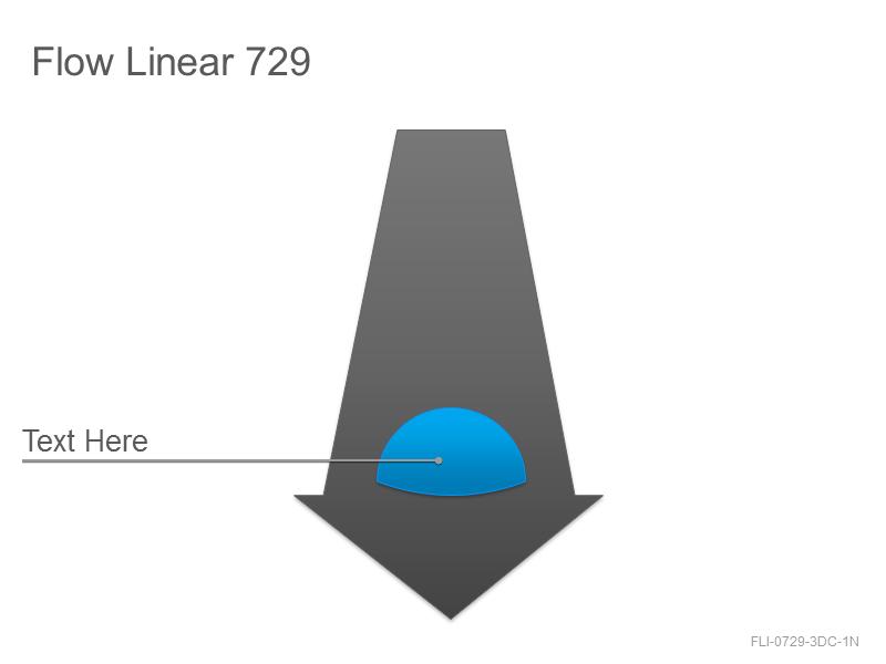 Flow Linear 729