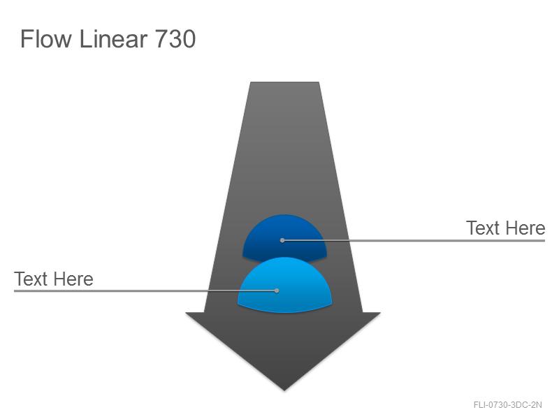 Flow Linear 730