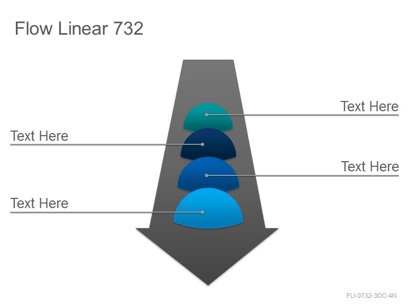 Flow Linear 732