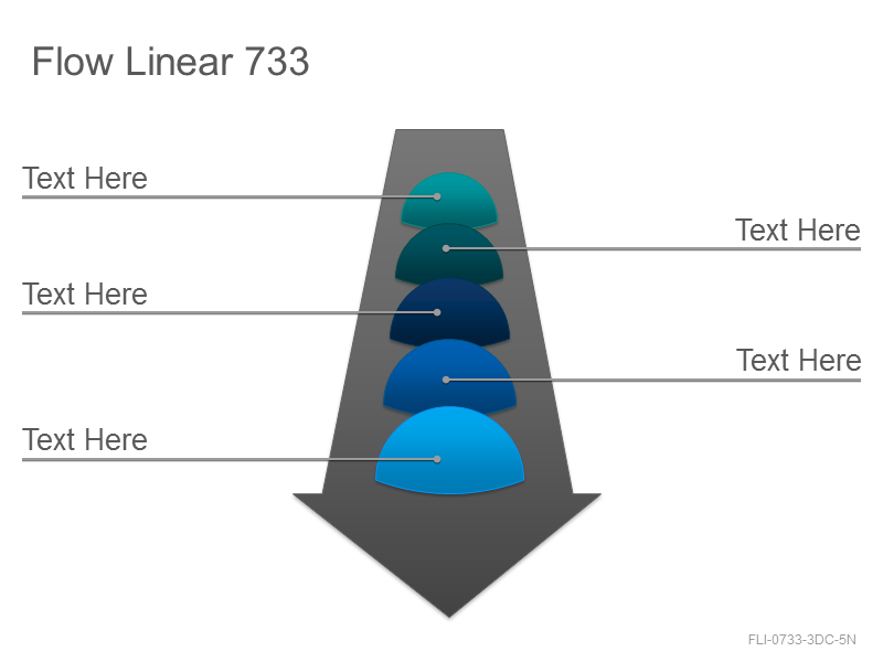 Flow Linear 733