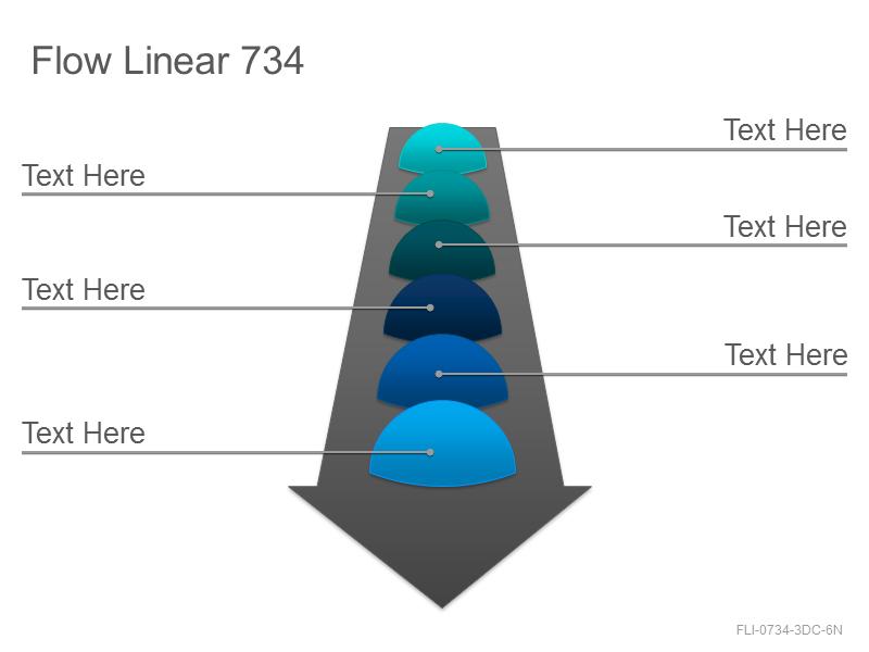 Flow Linear 734