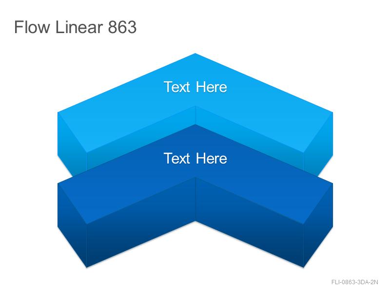 Flow Linear 863