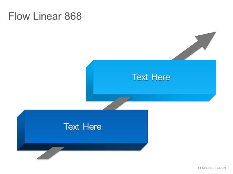 Flow Linear 868