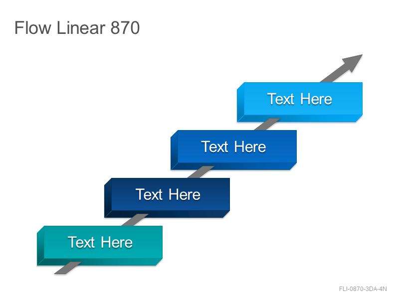 Flow Linear 870
