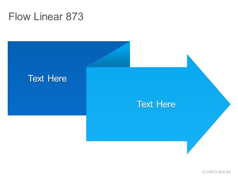 Flow Linear 873
