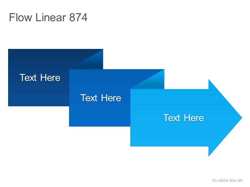 Flow Linear 874