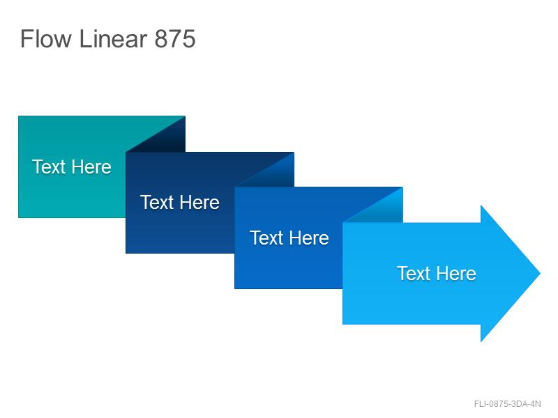Flow Linear 875