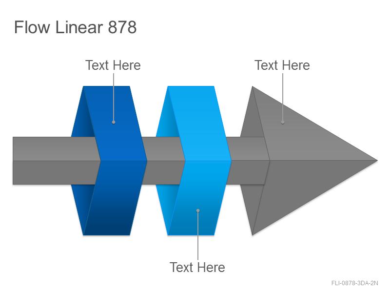 Flow Linear 878
