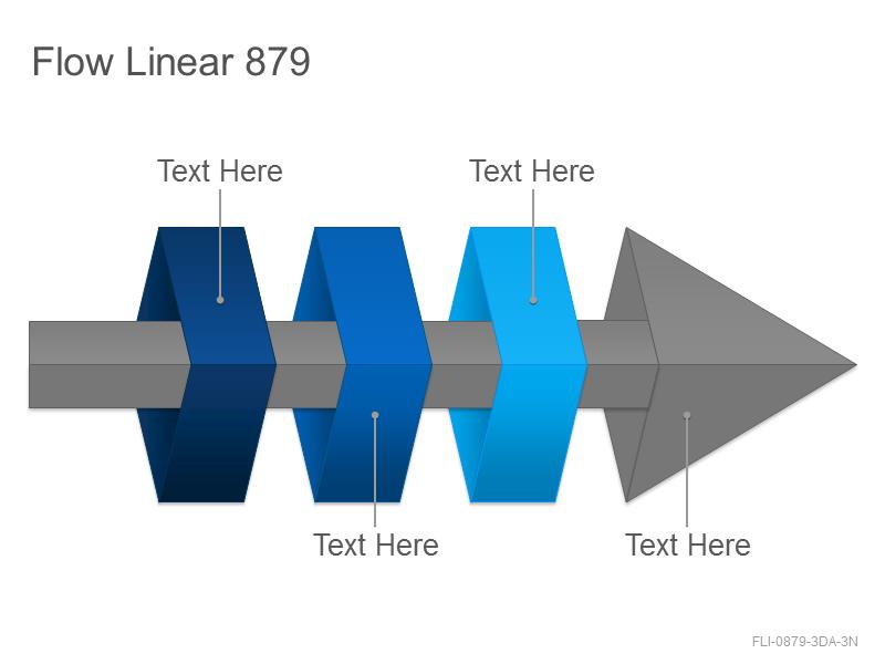 Flow Linear 879