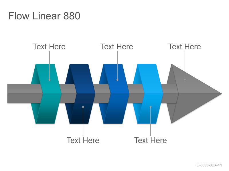 Flow Linear 880