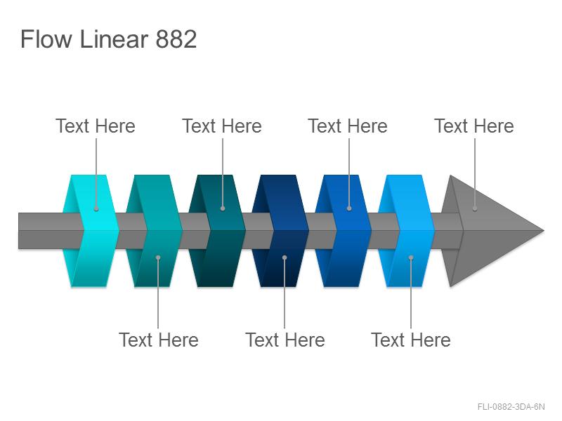 Flow Linear 882