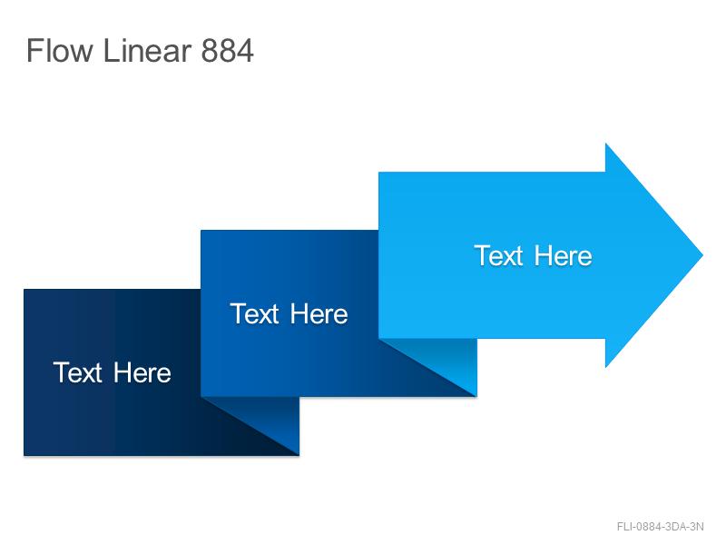 Flow Linear 884