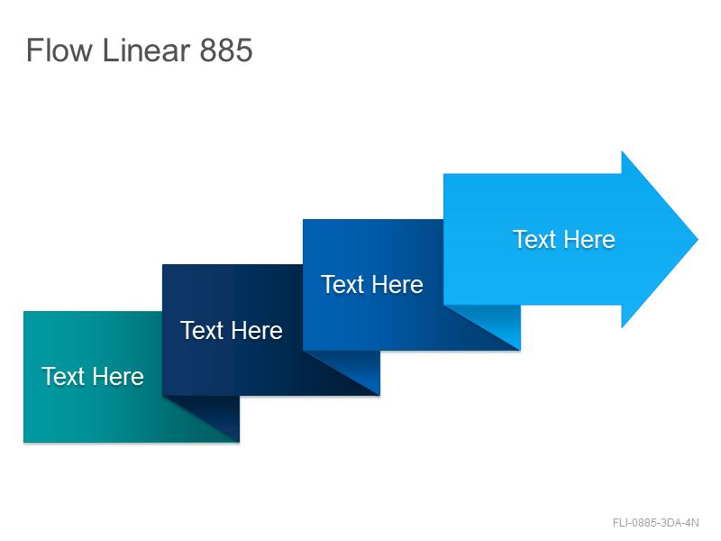 Flow Linear 885