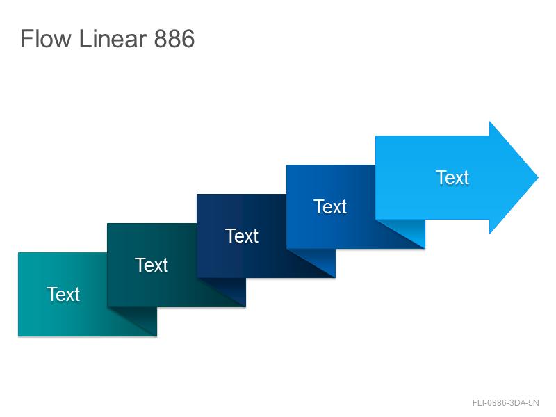 Flow Linear 886