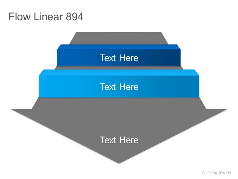 Flow Linear 894