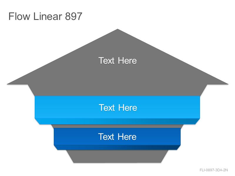 Flow Linear 897