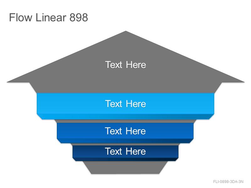 Flow Linear 898