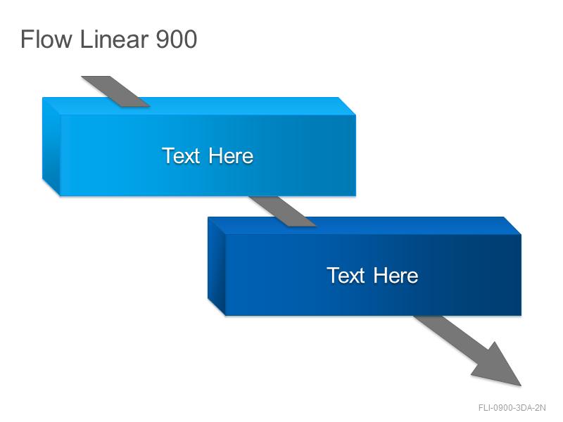 Flow Linear 900