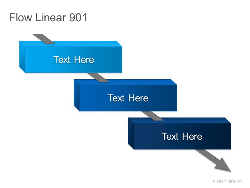 Flow Linear 901
