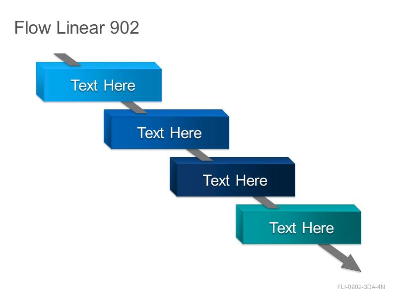 Flow Linear 902