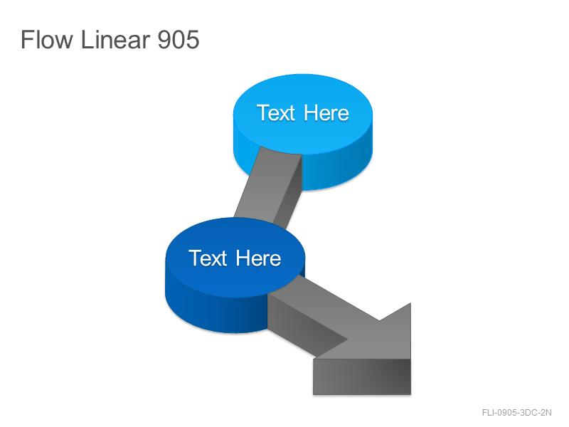 Flow Linear 905