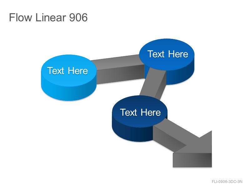 Flow Linear 906