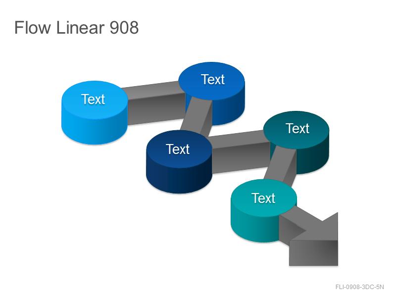 Flow Linear 908