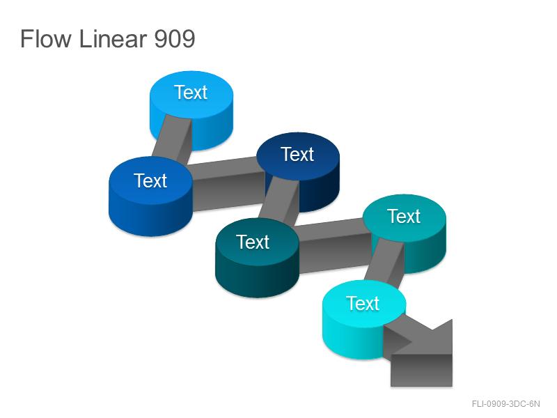 Flow Linear 909