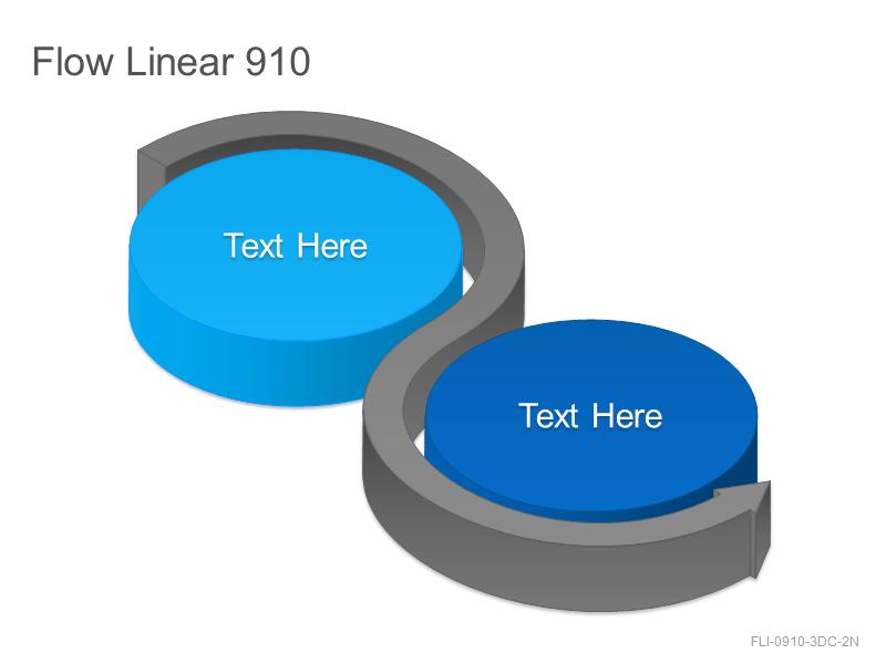 Flow Linear 910
