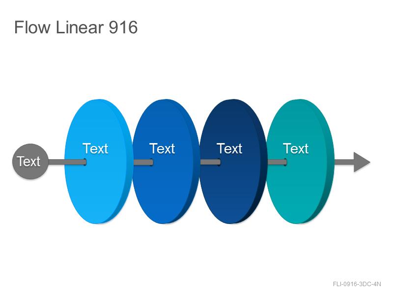 Flow Linear 916