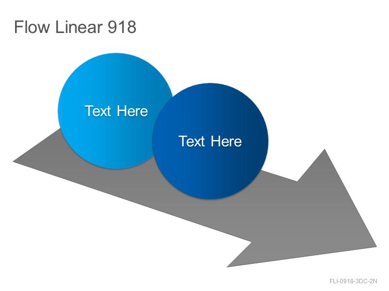 Flow Linear 918