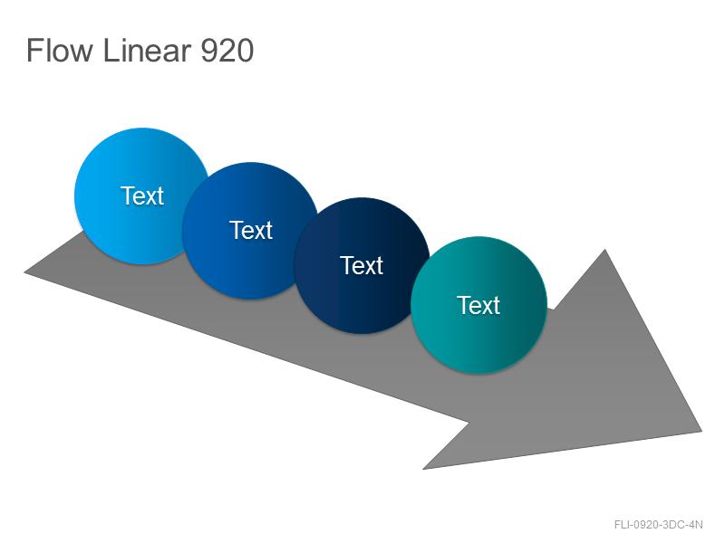 Flow Linear 920
