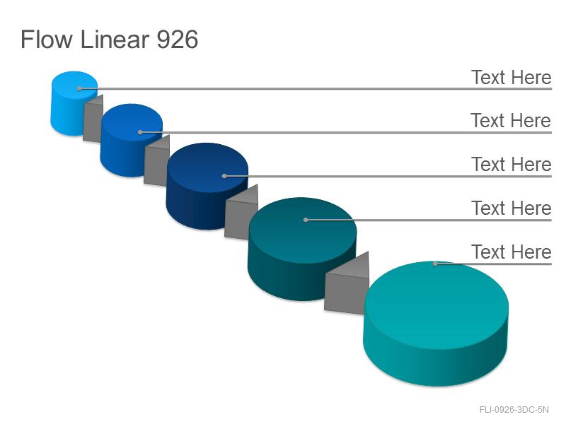 Flow Linear 926