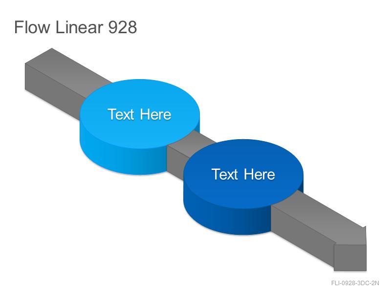 Flow Linear 928