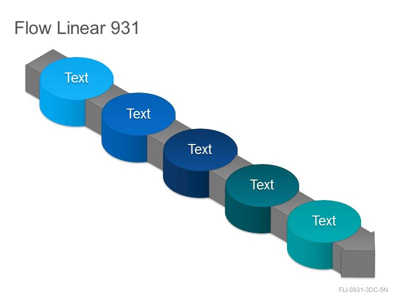 Flow Linear 931