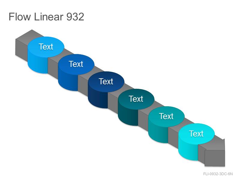 Flow Linear 932