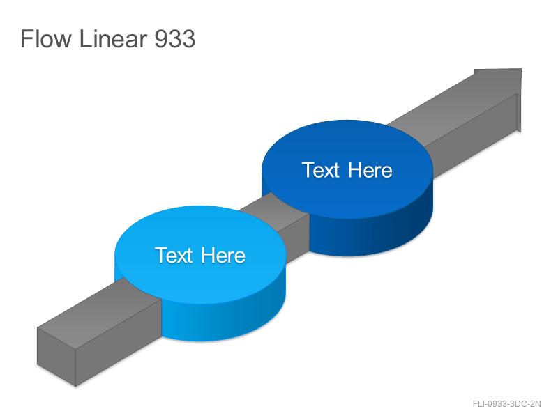Flow Linear 933