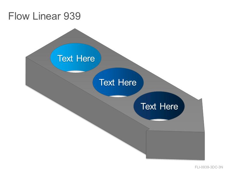 Flow Linear 939
