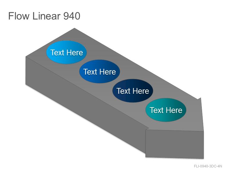 Flow Linear 940