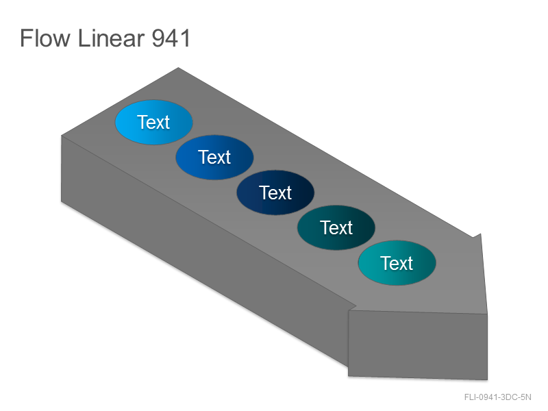 Flow Linear 941