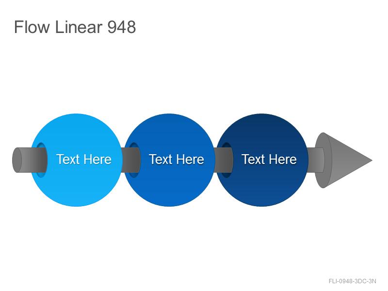Flow Linear 948